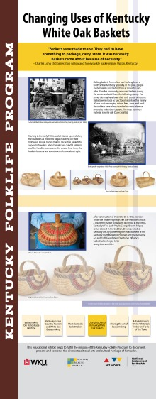Changing Uses KY White Oak Baskets Banner(1)